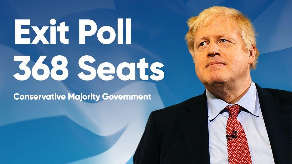 """Boris Džonson poručio članovima svoje partije:""""Uživajte u slavlju!""""; Konzervativci 368 mandata, laburisti 191"""